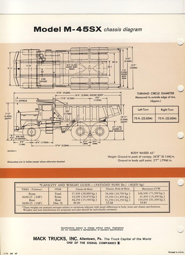 mack m 45 sx (4) - mack folders