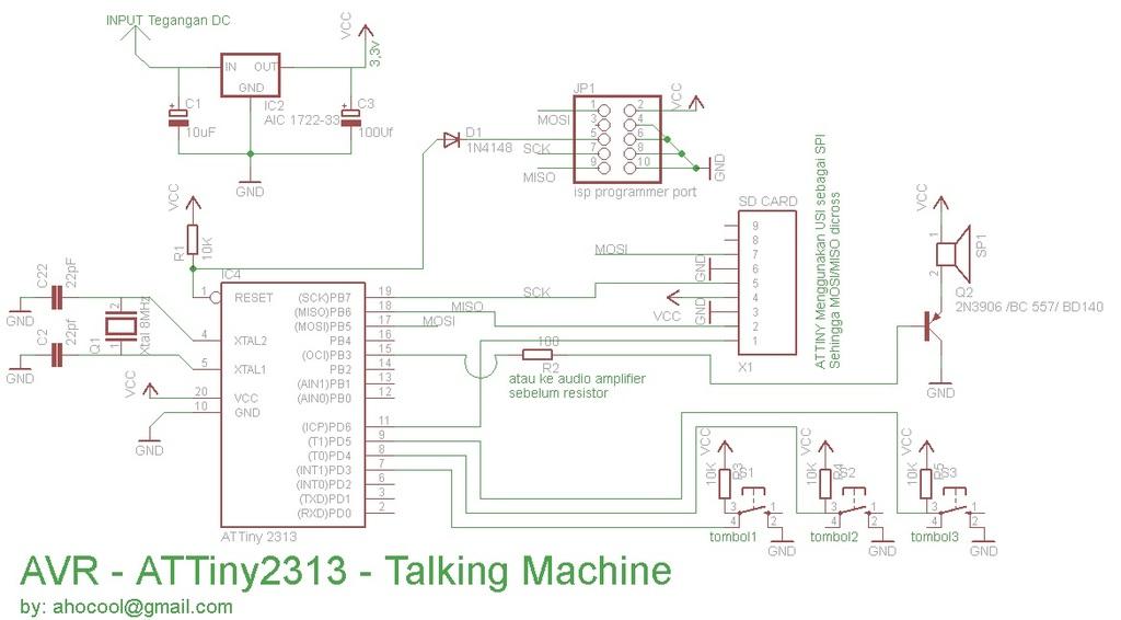 talking machine sch -