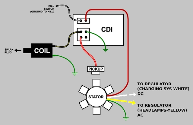 150cc Kinroad Jonway Headlight Problem on voltage regulator wiring diagram motorcycle