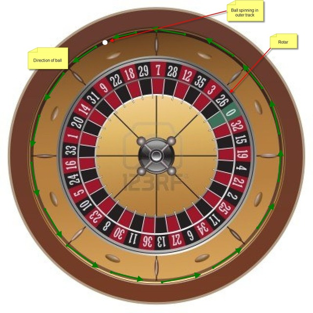 6525086-roulette-casino-on-white-background-vector Picture Box
