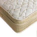 memory foam mattress5 Picture Box