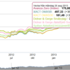 jmf2 - chart