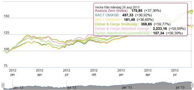 jmf2 chart