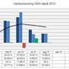 Budget OMX-strategi