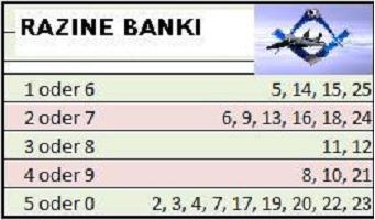 Bank lvl Picture Box