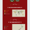 infographic - Picture Box