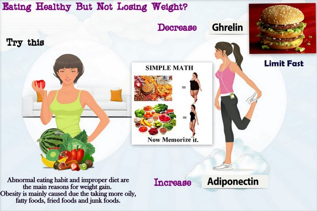 Weight Loss Pills Explained Picture Box