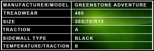205 70 R15A Greenstone Description