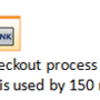 Paypal checkout banner 2014 - Picture Box
