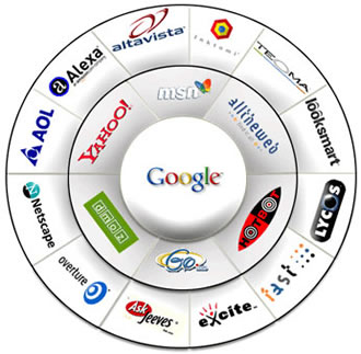 search engine marketing Best seo provider in pune