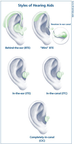 Hearing Care Services Provide by www Picture Box