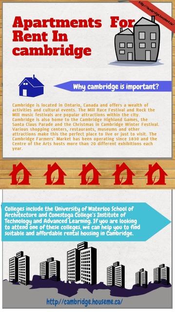 httpcambridge.houseme.ca apartments for rent in Cambridge