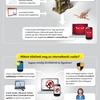 Infografika - Hogyan védjük... - Infografika a biztonságos i...