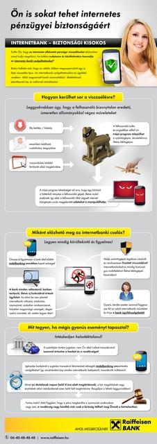 Infografika - Hogyan védjük meg pénzügyi adata Infografika a biztonságos internetes bankoláshoz