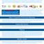 Dell Poweredge r300 Specs - Dell Poweredge r300 Specs