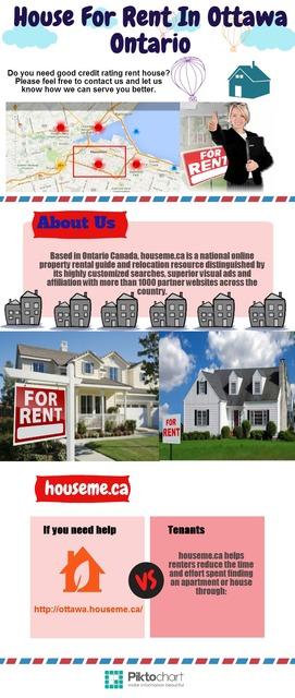 httpottawa.houseme.ca Picture Box