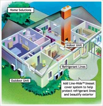 Heating Repair Glenolden Creative Comfort Solutions