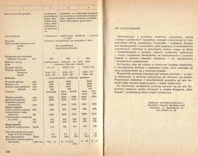 str 238-239 Jeżdżę samochodem Wartburg