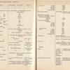 str 236-237 - Jeżdżę samochodem Wartburg