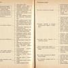 str 234-235 - Jeżdżę samochodem Wartburg