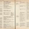 str 232-233 - Jeżdżę samochodem Wartburg