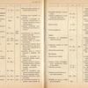 str 210-211 - Jeżdżę samochodem Wartburg