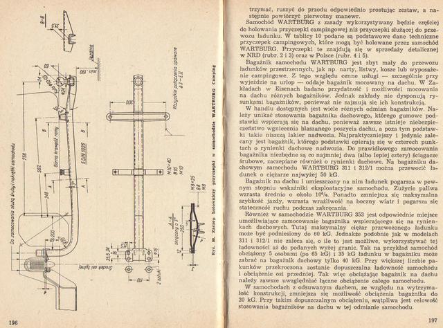 str 196-197 Jeżdżę samochodem Wartburg