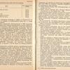 str 192-193 - Jeżdżę samochodem Wartburg