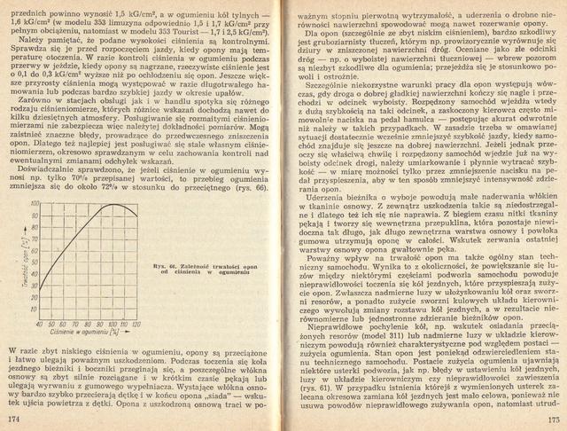 str 174-175 Jeżdżę samochodem Wartburg