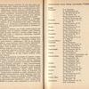 str 84-85 - Jeżdżę samochodem Wartburg