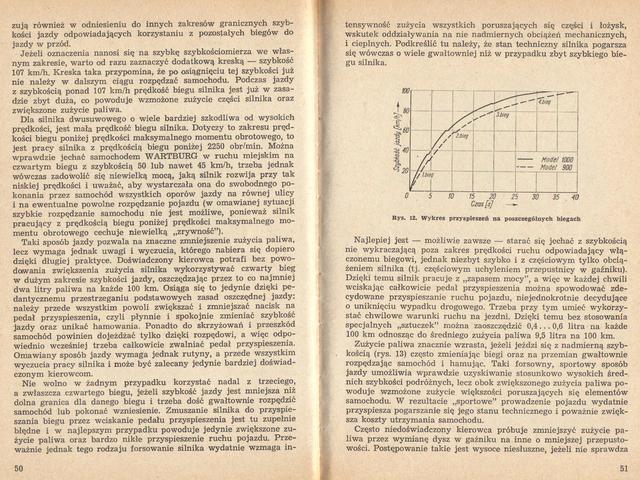 str 50-51 Jeżdżę samochodem Wartburg