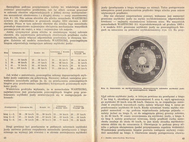 str 48-49 Jeżdżę samochodem Wartburg