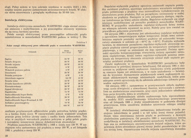 str 38-39 Jeżdżę samochodem Wartburg