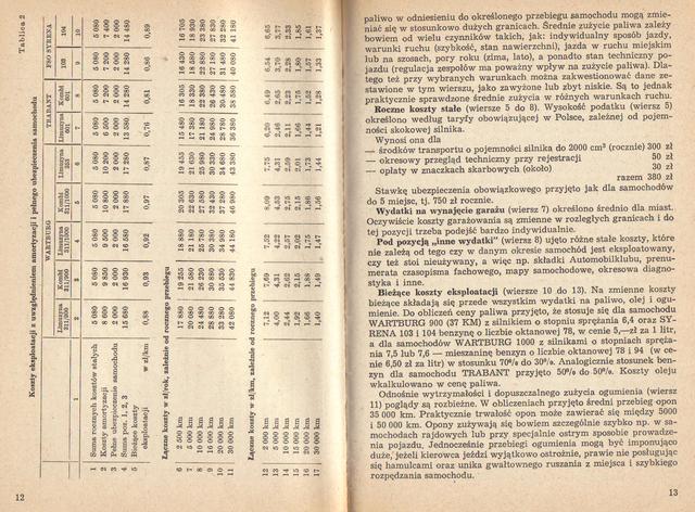 str 12-13 Jeżdżę samochodem Wartburg