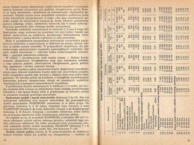 str 10-11 Jeżdżę samochodem Wartburg
