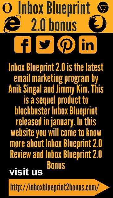 inboxblueprint2bonus Anik Singal Inbox Blueprint 2.0