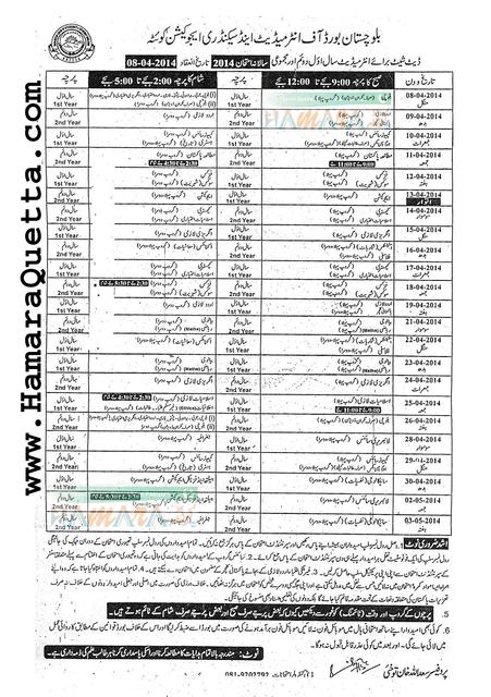 BalochistanBoardFAFScAnnualExams2014Datesheet www Sangatclub