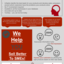 InSights Infographic - Picture Box