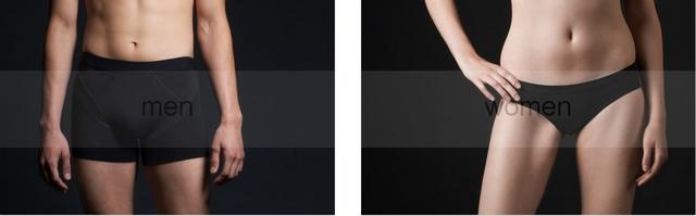flatulence filtering underwear Picture Box