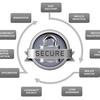 Website security tips - Flashwebz