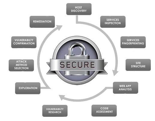 Website security tips Flashwebz