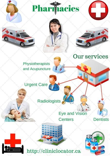 httpcliniclocactor.ca Picture Box