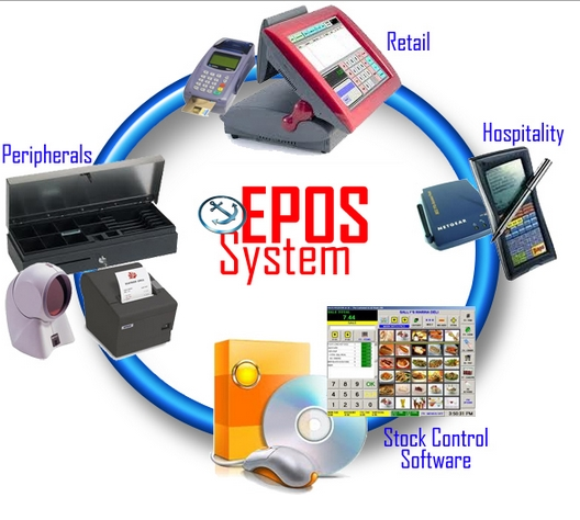 epos system Picture Box