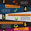 10 Cool ways to use PDF - 10 Cool ways to use PDF