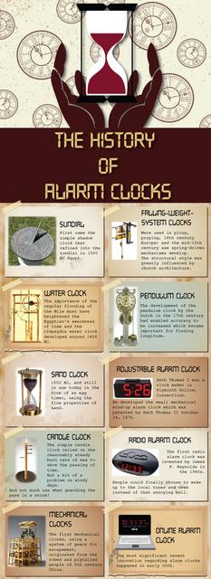 History of Alarm Clocks History of Alarm Clocks