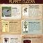 History of Alarm Clocks - History of Alarm Clocks