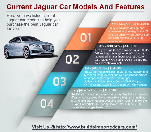 Current Jaguar Car Current Jaguar Car Models And Features