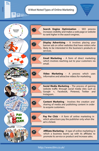 8 Most Noted Types of Online Marketing 8 Most Noted Types of Online Marketing