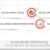 Social Media Monitoring - azobit