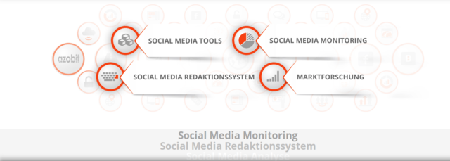 Social Media Monitoring azobit